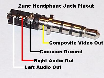 headphone jack plug pinout - image headphone mvsbc.org stereo headphone jack wiring colors